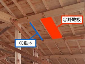 屋根の内側